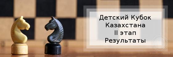 Результаты по турам Мемориала Уфимцева 2013