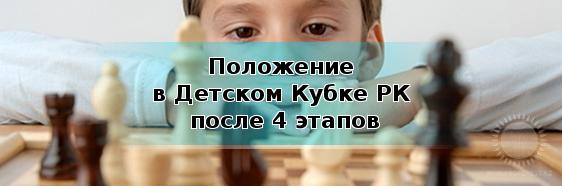 Положение в детском Кубке РК после 4 этапов