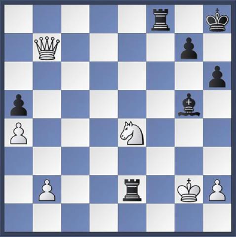 Незафиксированное троекратное повторение позиции Алишера Сулейменова